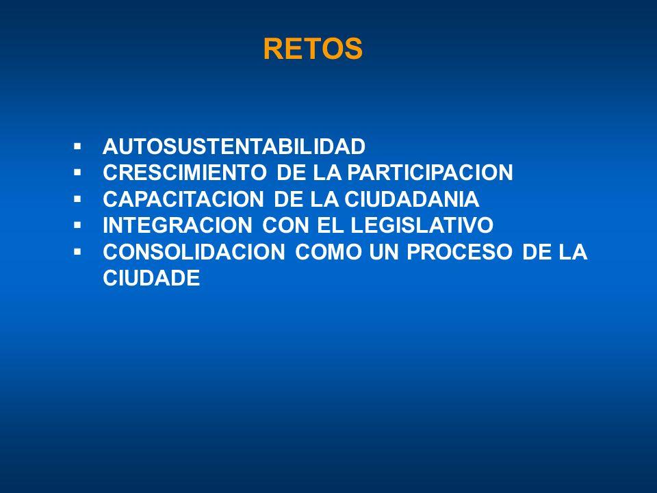 RETOS AUTOSUSTENTABILIDAD CRESCIMIENTO DE LA PARTICIPACION CAPACITACION DE LA CIUDADANIA INTEGRACION CON EL LEGISLATIVO CONSOLIDACION COMO UN PROCESO DE LA CIUDADE