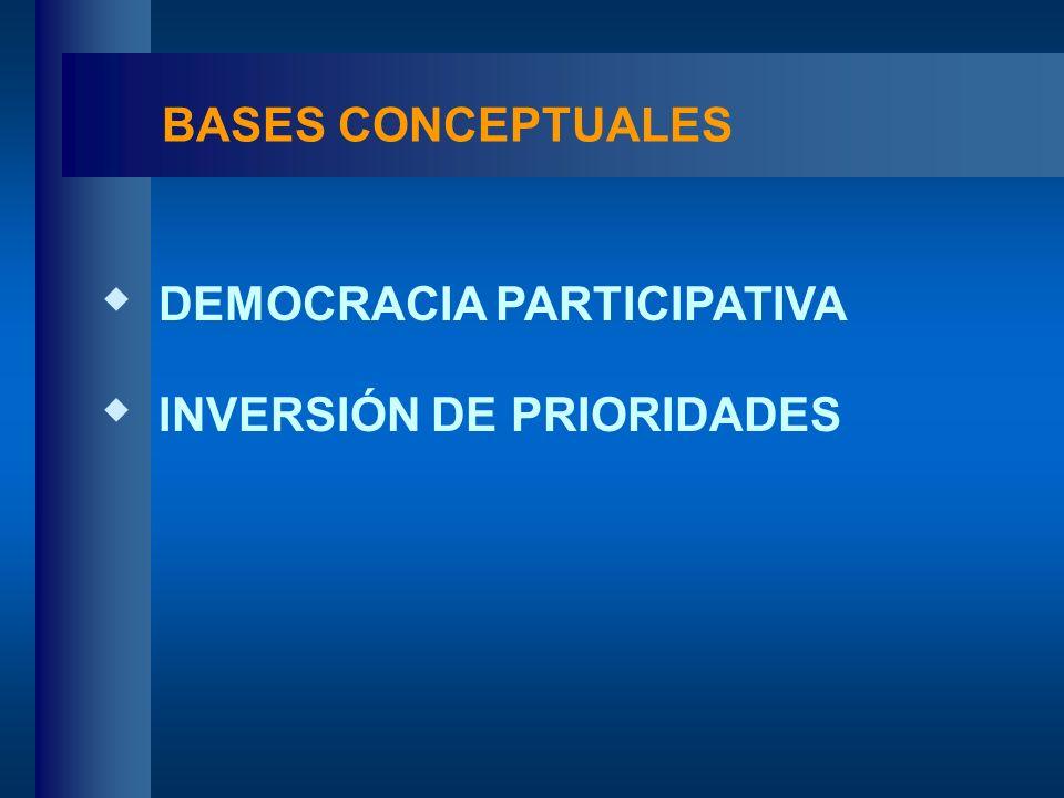 BASES CONCEPTUALES DEMOCRACIA PARTICIPATIVA INVERSIÓN DE PRIORIDADES