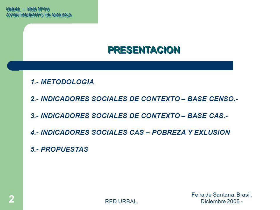 RED URBAL Feira de Santana, Brasil, Diciembre 2005.- 2 PRESENTACION URBAL – RED Nº10 AYUNTAMIENTO DE MALAGA URBAL – RED Nº10 AYUNTAMIENTO DE MALAGA 1.- METODOLOGIA 2.- INDICADORES SOCIALES DE CONTEXTO – BASE CENSO.- 3.- INDICADORES SOCIALES DE CONTEXTO – BASE CAS.- 4.- INDICADORES SOCIALES CAS – POBREZA Y EXLUSION 5.- PROPUESTAS