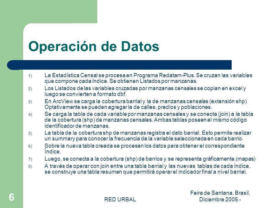 RED URBAL Feira de Santana, Brasil, Diciembre 2005.- 6 Operación de Datos 1) La Estadística Censal se procesa en Programa Redatam-Plus.