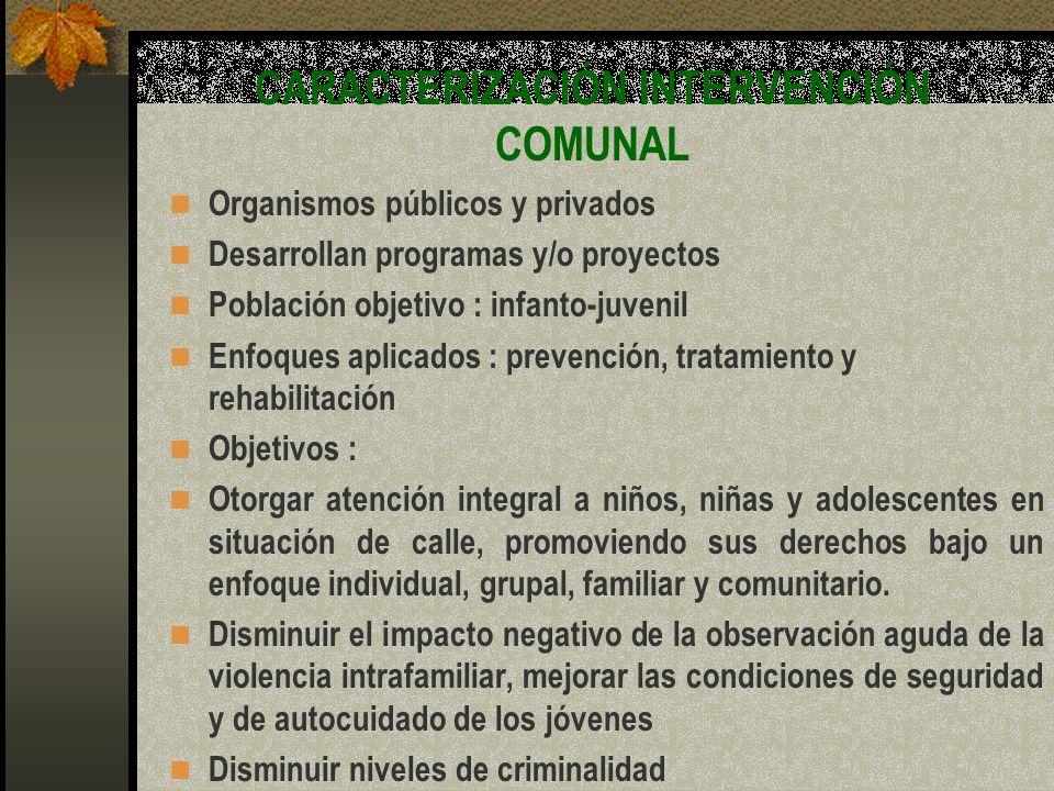 CARACTERIZACIÓN INTERVENCIÓN COMUNAL Organismos públicos y privados Desarrollan programas y/o proyectos Población objetivo : infanto-juvenil Enfoques