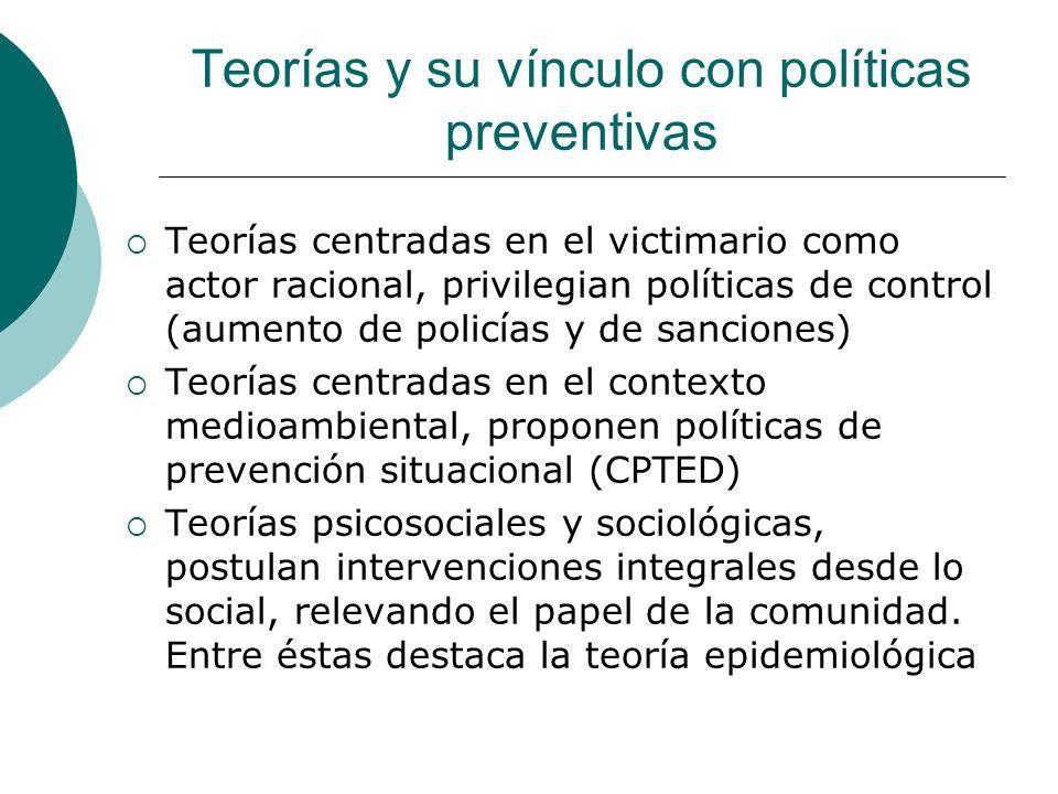 Teorías y su vínculo con políticas preventivas Teorías centradas en el victimario como actor racional, privilegian políticas de control (aumento de po