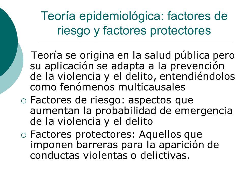 Teoría epidemiológica: factores de riesgo y factores protectores Teoría se origina en la salud pública pero su aplicación se adapta a la prevención de