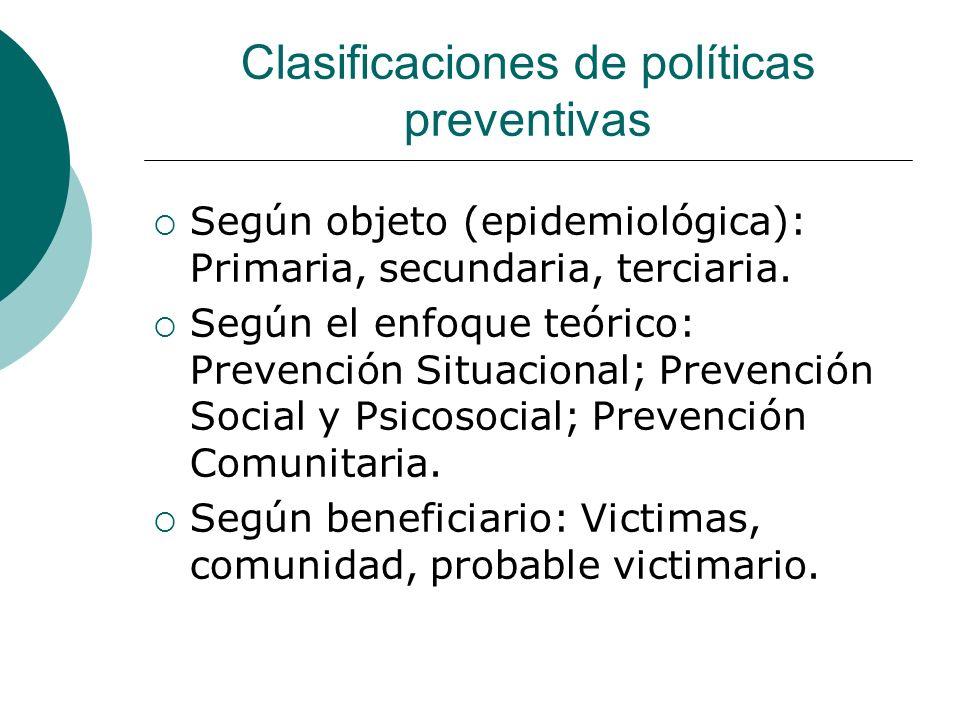 Clasificaciones de políticas preventivas Según objeto (epidemiológica): Primaria, secundaria, terciaria. Según el enfoque teórico: Prevención Situacio
