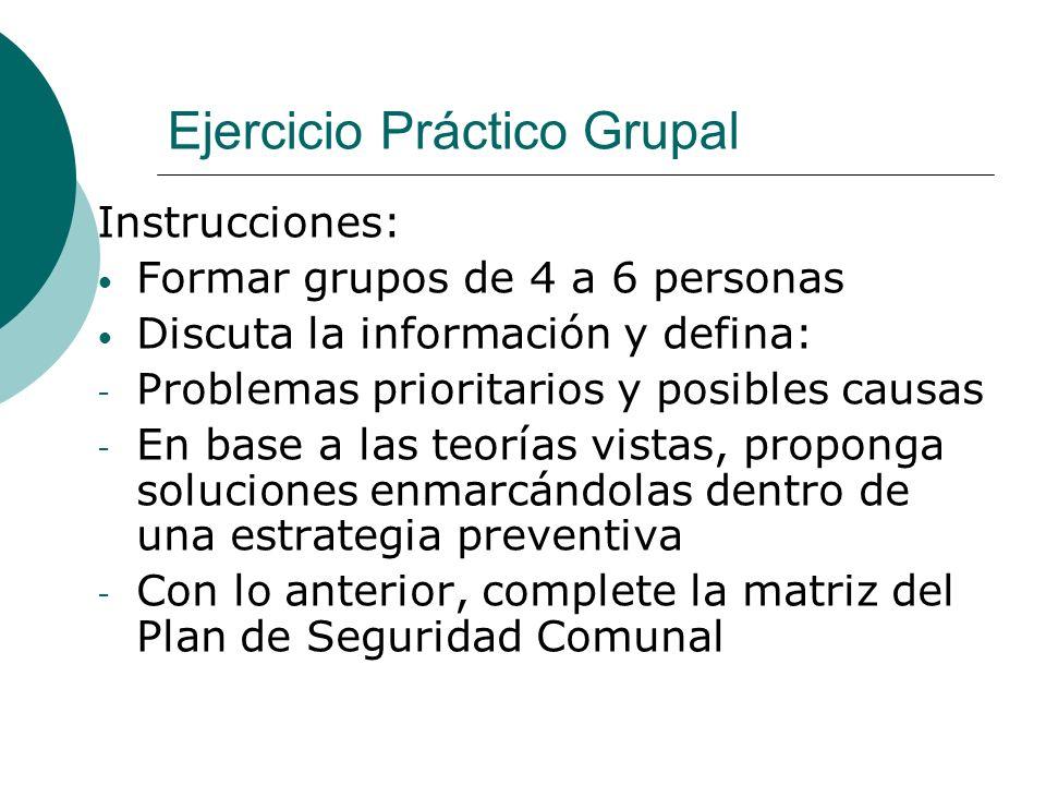 Ejercicio Práctico Grupal Instrucciones: Formar grupos de 4 a 6 personas Discuta la información y defina: - Problemas prioritarios y posibles causas -