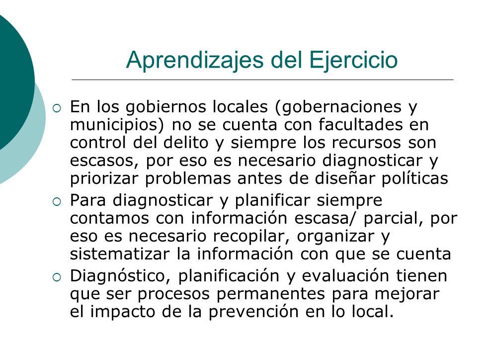 Aprendizajes del Ejercicio En los gobiernos locales (gobernaciones y municipios) no se cuenta con facultades en control del delito y siempre los recur