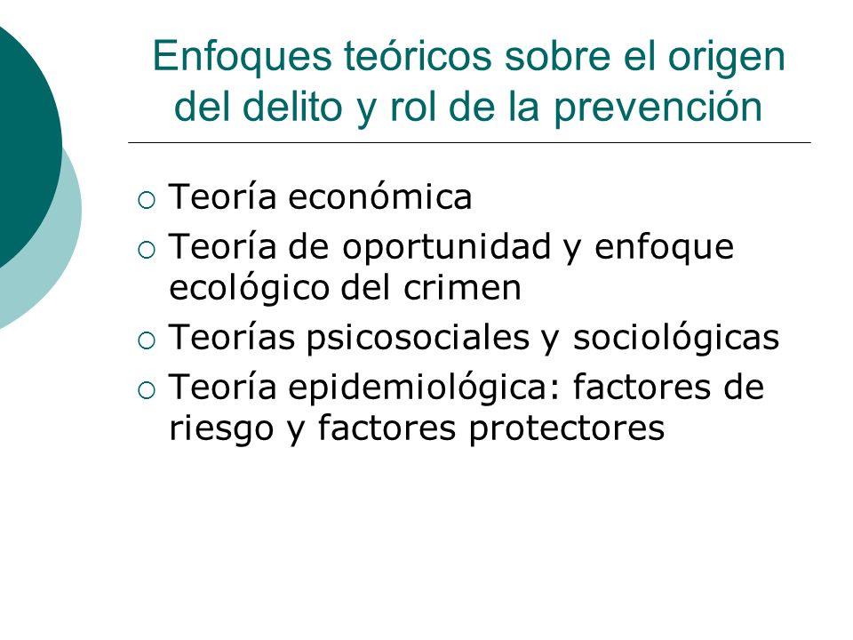 Enfoques teóricos sobre el origen del delito y rol de la prevención Teoría económica Teoría de oportunidad y enfoque ecológico del crimen Teorías psic