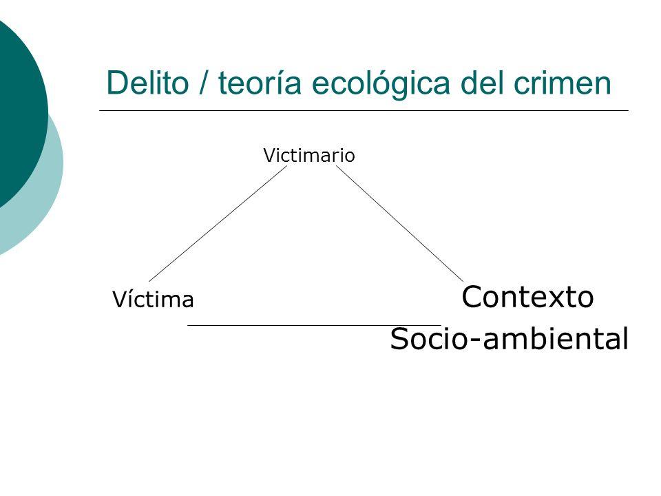 Delito / teoría ecológica del crimen Victimario Víctima Contexto Socio-ambiental