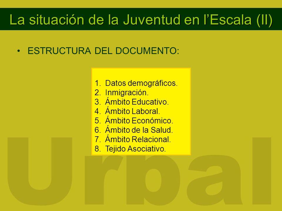 La situación de la Juventud en lEscala (II) ESTRUCTURA DEL DOCUMENTO: 1.Datos demográficos. 2.Inmigración. 3.Ámbito Educativo. 4.Ámbito Laboral. 5.Ámb