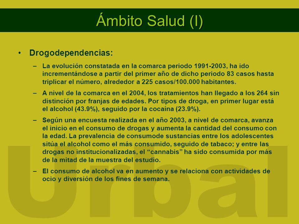 Ámbito Salud (I) Drogodependencias: –La evolución constatada en la comarca periodo 1991-2003, ha ido incrementándose a partir del primer año de dicho