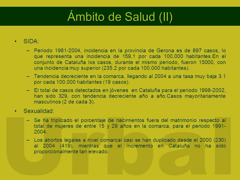 Ámbito de Salud (II) SIDA: –Periodo 1981-2004, incidencia en la provincia de Gerona es de 897 casos, lo que representa una incidencia de 159.1 por cada 100.000 habitantes.En el conjunto de Cataluña los casos, durante el mismo periodo, fueron 15000, con una incidencia muy superior (235.2 por cada 100.000 habitantes).