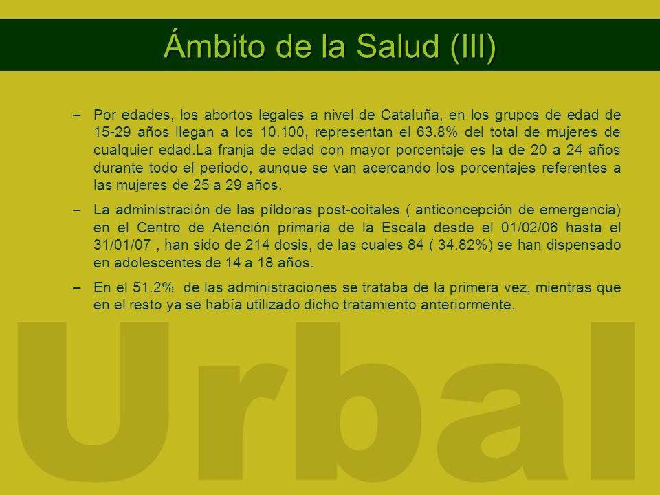 Ámbito de la Salud (III) –Por edades, los abortos legales a nivel de Cataluña, en los grupos de edad de 15-29 años llegan a los 10.100, representan el