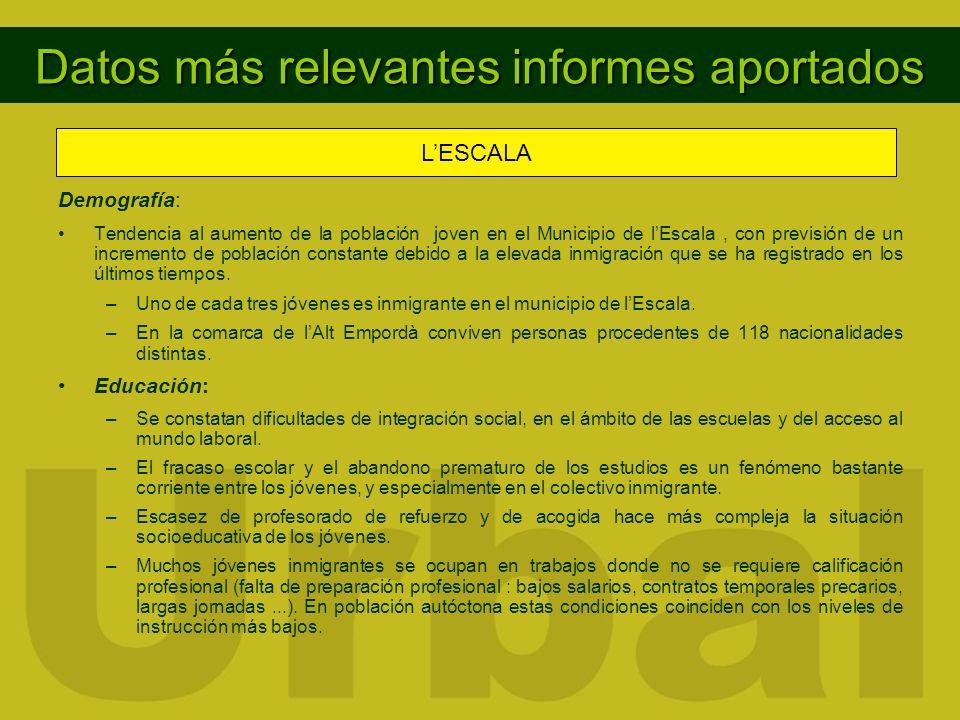 Datos más relevantes informes aportados Demografía: Tendencia al aumento de la población joven en el Municipio de lEscala, con previsión de un increme