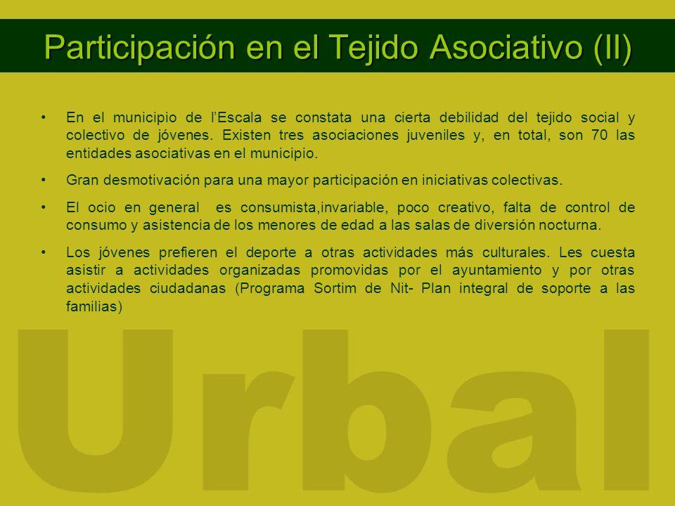 Participación en el Tejido Asociativo (II) En el municipio de lEscala se constata una cierta debilidad del tejido social y colectivo de jóvenes. Exist