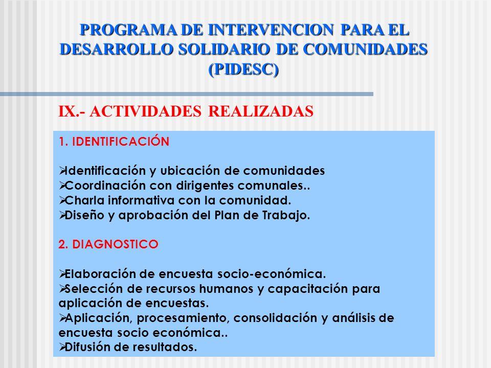 PROGRAMA DE INTERVENCION PARA EL DESARROLLO SOLIDARIO DE COMUNIDADES (PIDESC) ENCUESTAS SOCIO ECONOMICA E INDICADORES VILLA EL SALVADOR Y SAN JUAN DE