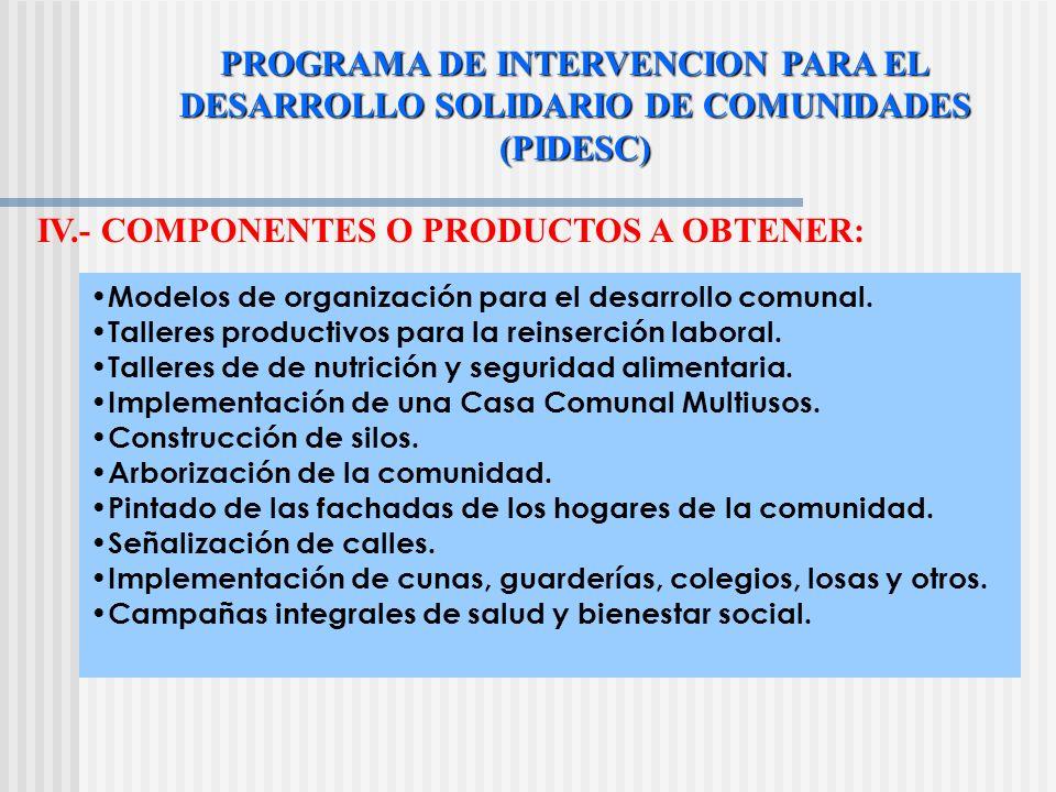 PROGRAMA DE INTERVENCION PARA EL DESARROLLO SOLIDARIO DE COMUNIDADES (PIDESC) III.- OBJETIVOS ESPECIFICOS: Proveer a la comunidad de un modelo de inte