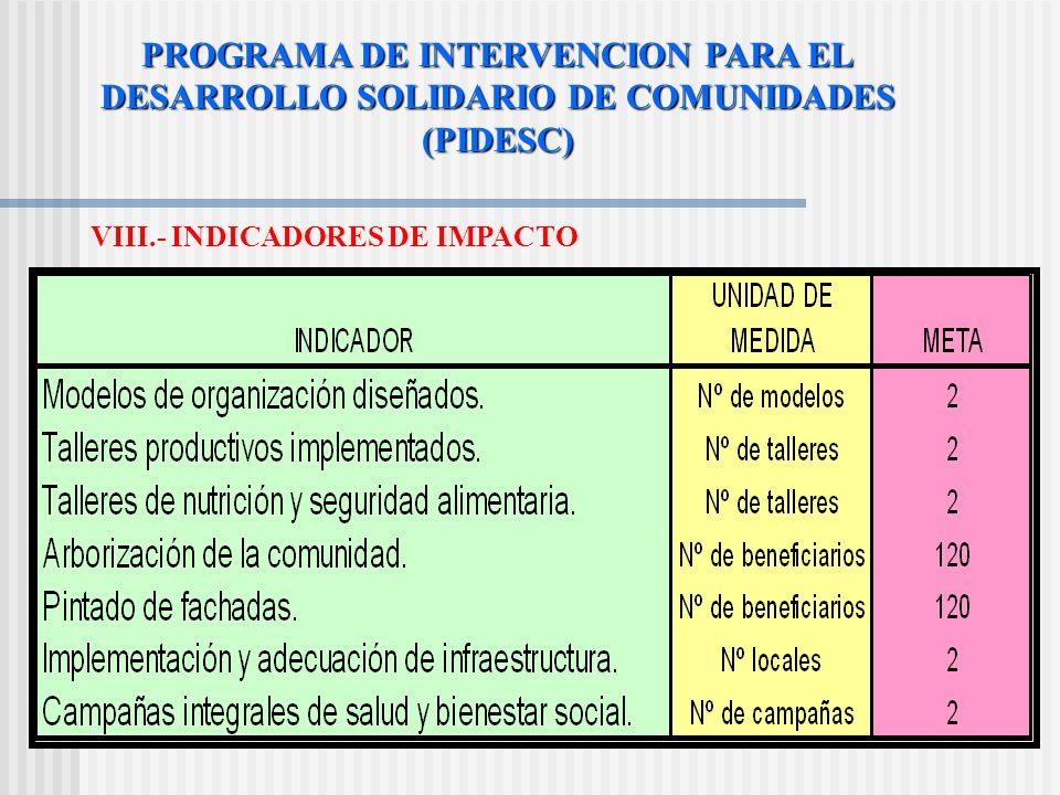 PROGRAMA DE INTERVENCION PARA EL DESARROLLO SOLIDARIO DE COMUNIDADES (PIDESC) VIII.- INDICADORES DE IMPACTO