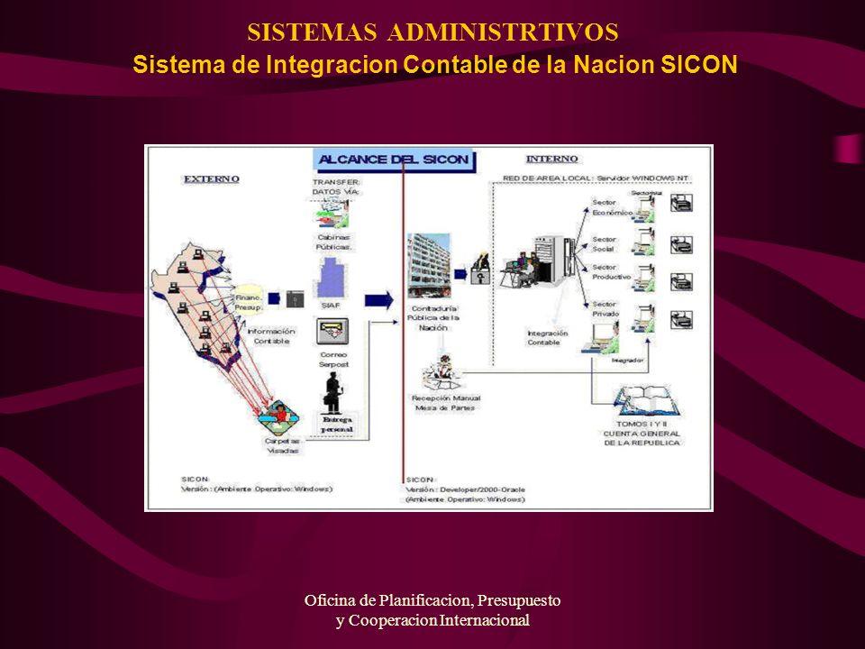 Oficina de Planificacion, Presupuesto y Cooperacion Internacional SISTEMAS ADMINISTRTIVOS Sistema de Integracion Contable de la Nacion SICON