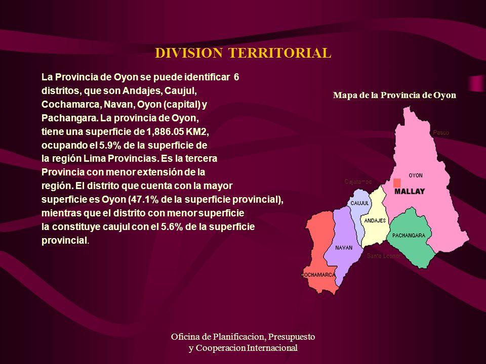 Oficina de Planificacion, Presupuesto y Cooperacion Internacional DIVISION TERRITORIAL La Provincia de Oyon se puede identificar 6 distritos, que son