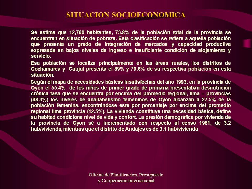 Oficina de Planificacion, Presupuesto y Cooperacion Internacional SITUACION SOCIOECONOMICA Se estima que 12,760 habitantes, 73.8% de la población tota