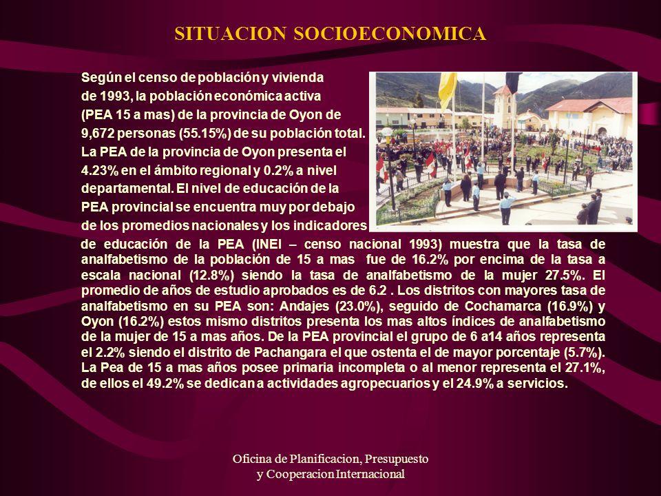 Oficina de Planificacion, Presupuesto y Cooperacion Internacional SITUACION SOCIOECONOMICA Según el censo de población y vivienda de 1993, la població