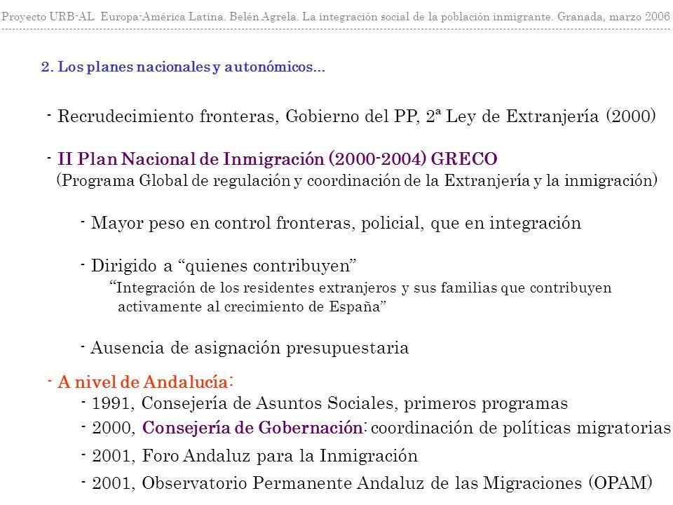 - Recrudecimiento fronteras, Gobierno del PP, 2ª Ley de Extranjería (2000) - II Plan Nacional de Inmigración (2000-2004) GRECO (Programa Global de reg
