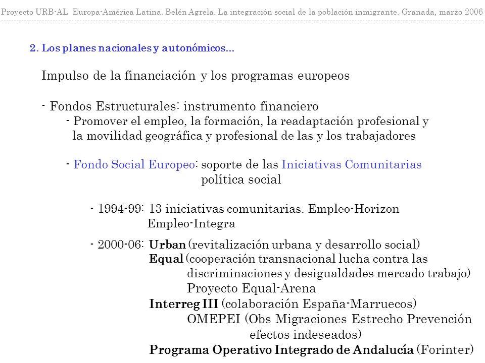 Impulso de la financiación y los programas europeos - Fondos Estructurales: instrumento financiero - Promover el empleo, la formación, la readaptación profesional y la movilidad geográfica y profesional de las y los trabajadores - Fondo Social Europeo: soporte de las Iniciativas Comunitarias política social - 1994-99: 13 iniciativas comunitarias.