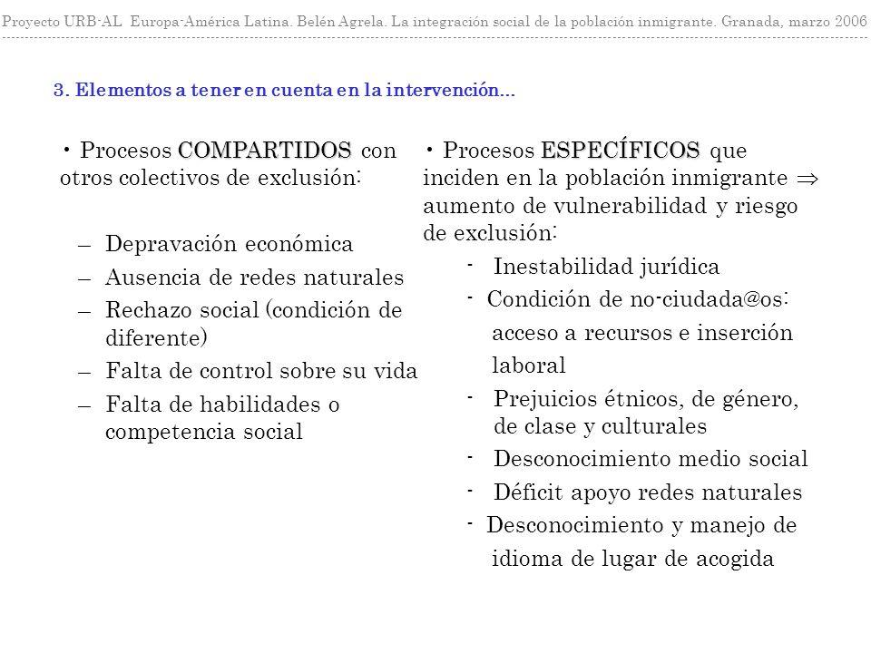 COMPARTIDOS Procesos COMPARTIDOS con otros colectivos de exclusión: –Depravación económica –Ausencia de redes naturales –Rechazo social (condición de