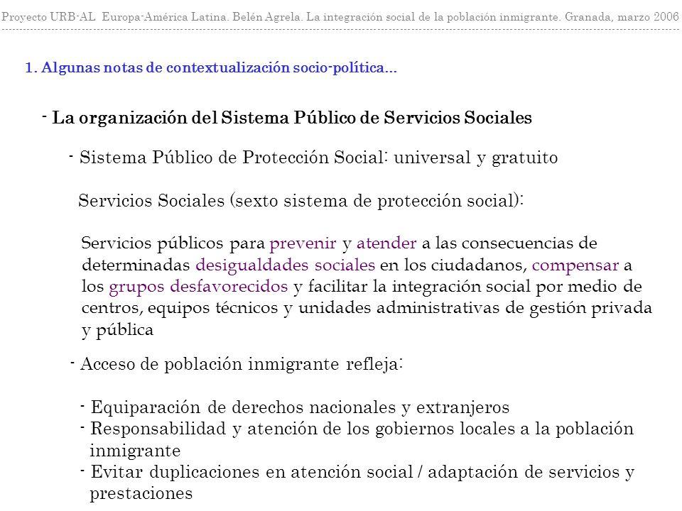 Proyecto URB-AL Europa-América Latina.Belén Agrela.