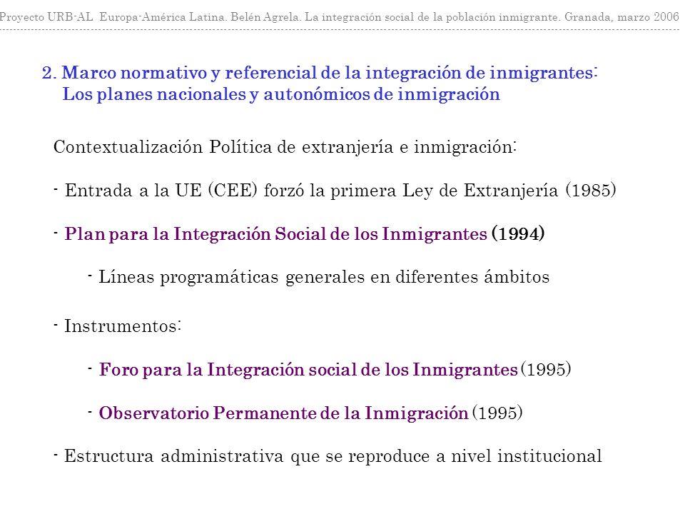 2. Marco normativo y referencial de la integración de inmigrantes: Los planes nacionales y autonómicos de inmigración Proyecto URB-AL Europa-América L