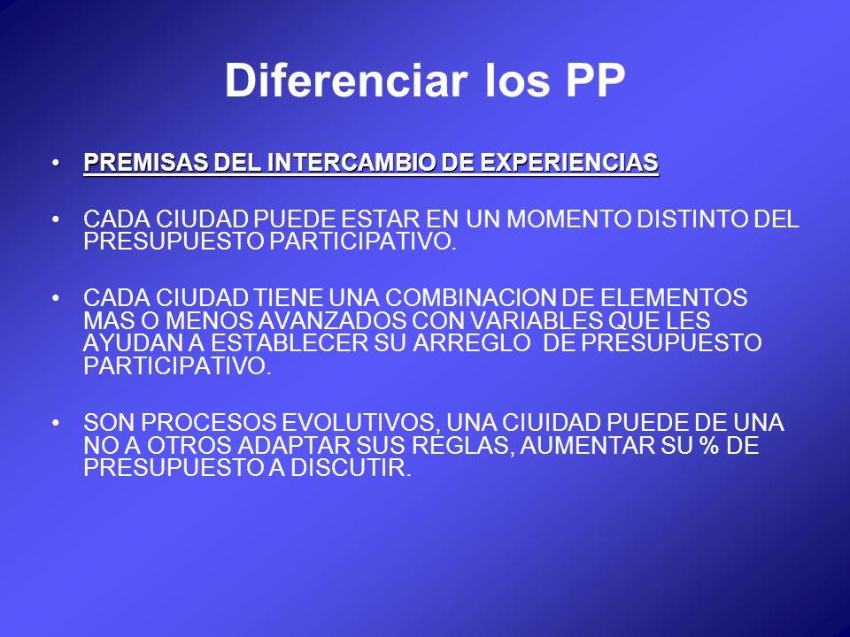 Diferenciar los PP PREMISAS DEL INTERCAMBIO DE EXPERIENCIASPREMISAS DEL INTERCAMBIO DE EXPERIENCIAS CADA CIUDAD PUEDE ESTAR EN UN MOMENTO DISTINTO DEL PRESUPUESTO PARTICIPATIVO.