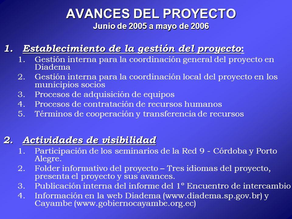 AVANCES DEL PROYECTO Junio de 2005 a mayo de 2006 1.Establecimiento de la gestión del proyecto 1.Establecimiento de la gestión del proyecto : 1.Gestió
