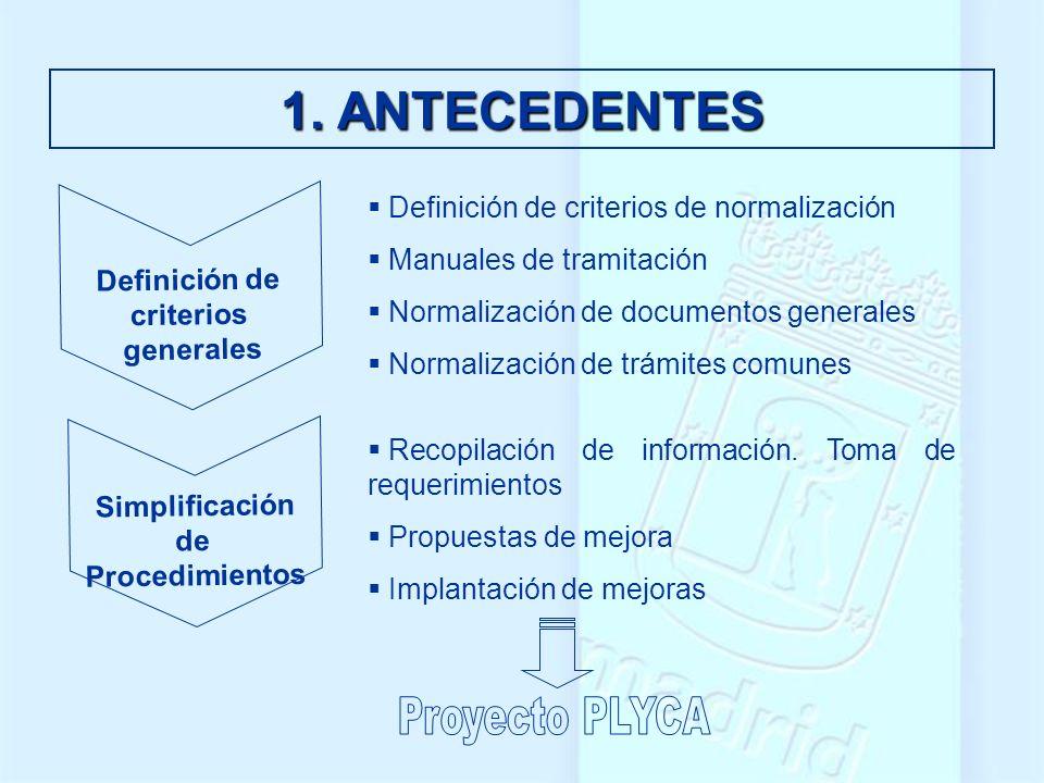 1. ANTECEDENTES Definición de criterios generales Definición de criterios de normalización Manuales de tramitación Normalización de documentos general