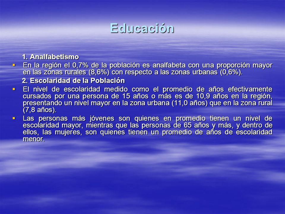 Educación 1. Analfabetismo 1. Analfabetismo En la región el 0,7% de la población es analfabeta con una proporción mayor en las zonas rurales (8,6%) co