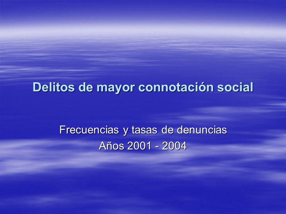 Delitos de mayor connotación social Frecuencias y tasas de denuncias Años 2001 - 2004