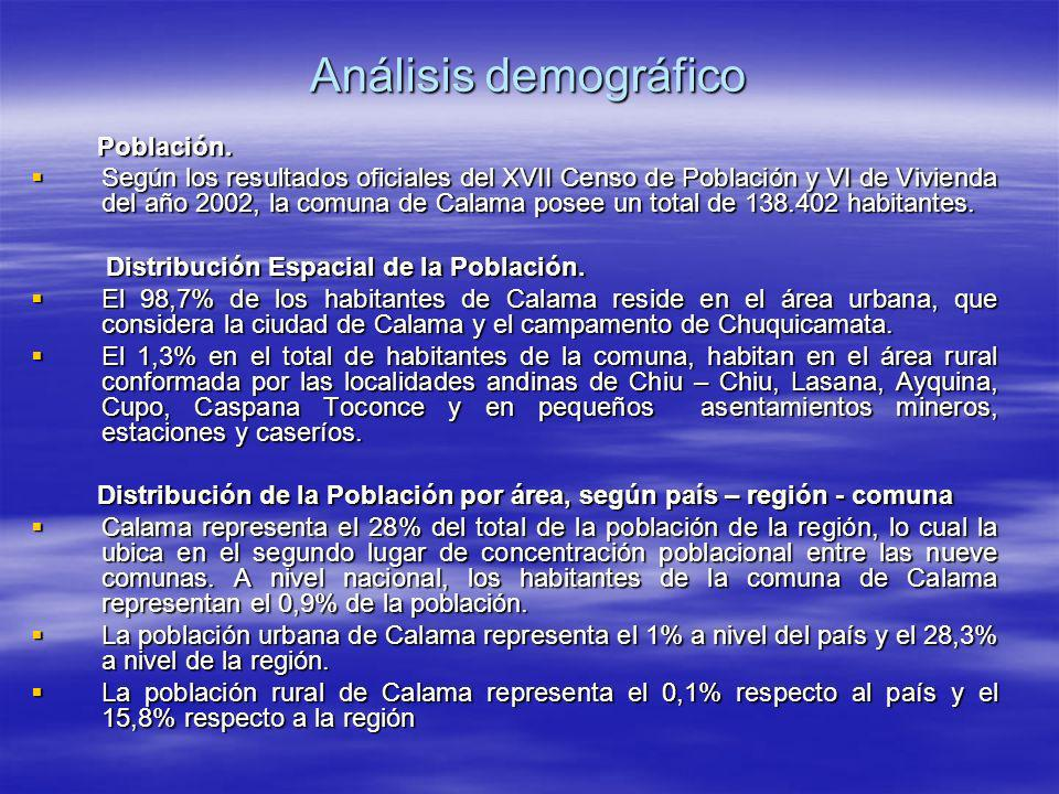 Análisis demográfico Población. Población. Según los resultados oficiales del XVII Censo de Población y VI de Vivienda del año 2002, la comuna de Cala