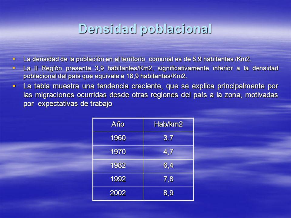 Densidad poblacional La densidad de la población en el territorio comunal es de 8,9 habitantes /Km2. La densidad de la población en el territorio comu