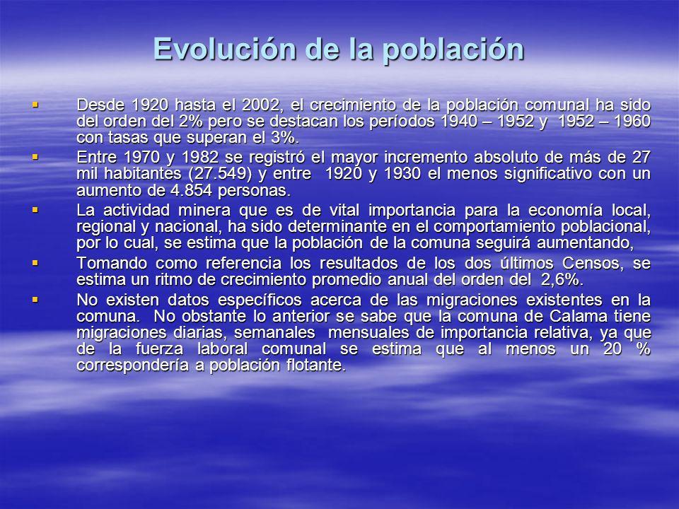 Evolución de la población Desde 1920 hasta el 2002, el crecimiento de la población comunal ha sido del orden del 2% pero se destacan los períodos 1940 – 1952 y 1952 – 1960 con tasas que superan el 3%.