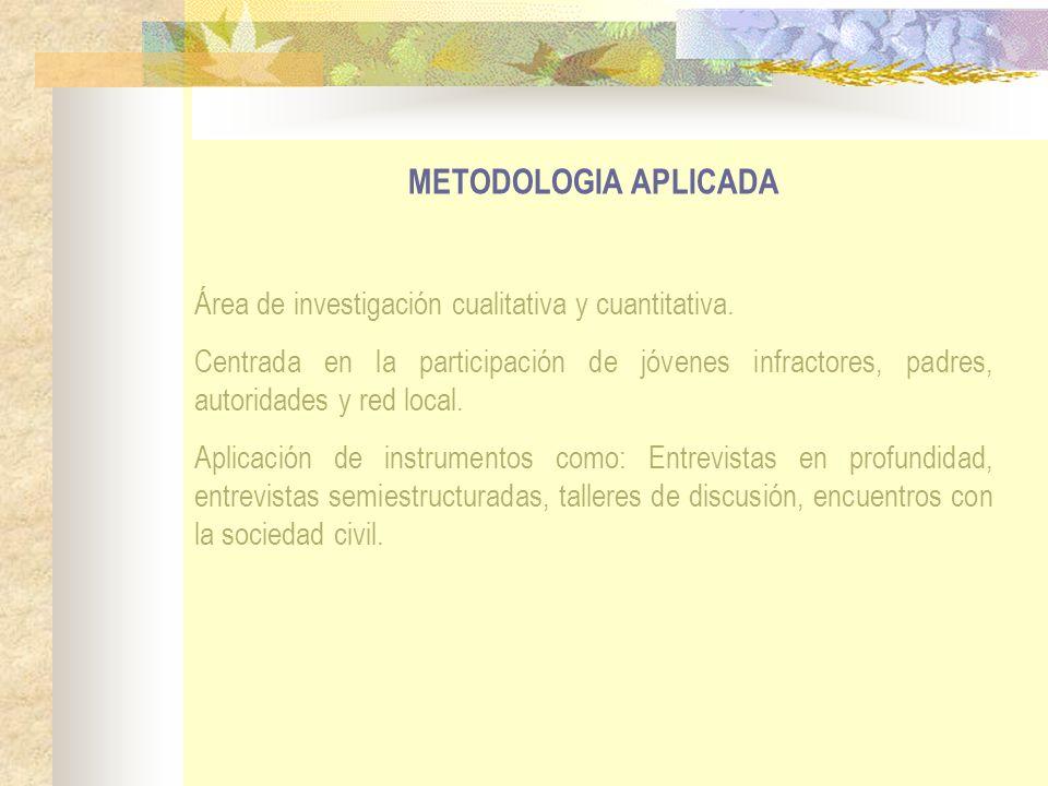 METODOLOGIA APLICADA Área de investigación cualitativa y cuantitativa. Centrada en la participación de jóvenes infractores, padres, autoridades y red
