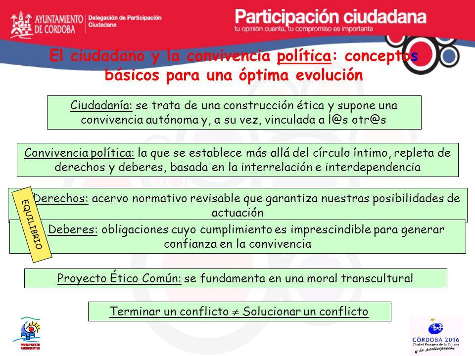 ARTICULACIÓN DE LA ADMINISTRACIÓN PUBLICA CON LA CIUDADANÍA CAUCES DE PARTICIPACIÓN CIUDADANA Reglamento de Participación Ciudadana (Aprobado en 1979, renovado en 1986).