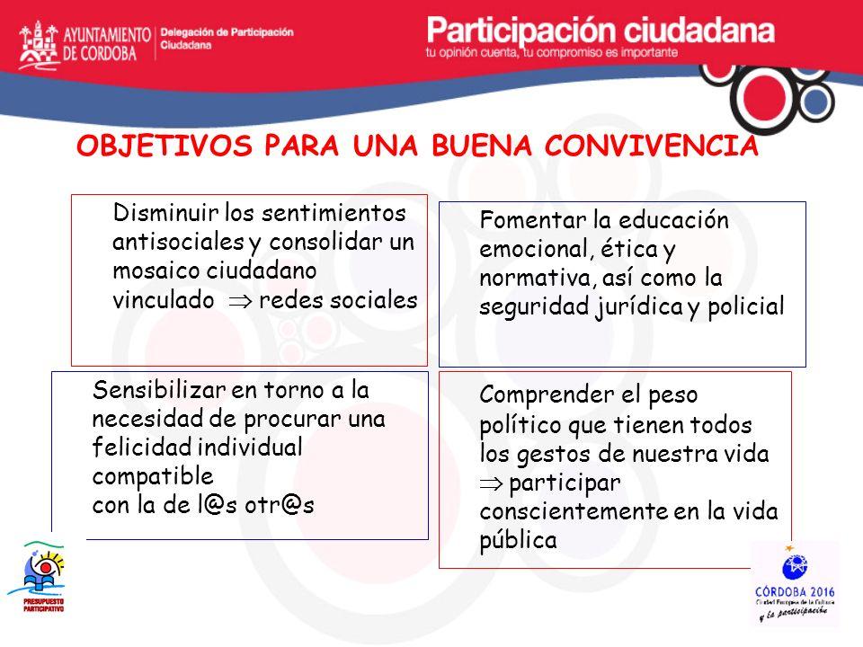 PRESUPUESTOS PARTICIPATIVOS Proceso que nace en el 2001 y que aproxima la Administración Local (Ayuntamiento) a la Ciudadanía.