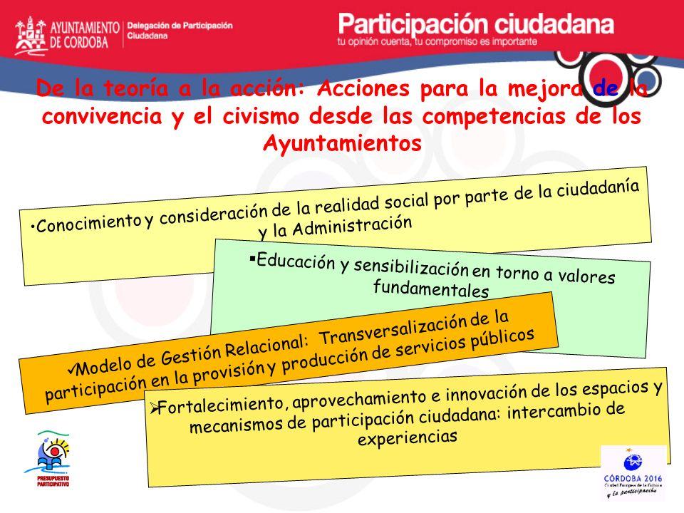 REGLAMENTO DE PARTICIPACIÓN CIUDADANA (79-86) D) Representantes en las Empresas, Fundaciones, Patronatos Municipales En los Consejos de Administración de las Empresas Municipales y en los Órganos Directivos de Fundaciones y Patronatos habrá un representante del Consejo del Movimiento Ciudadano.