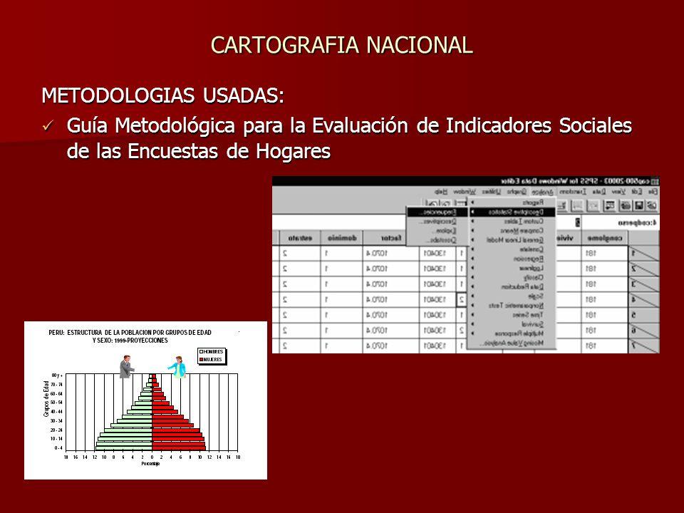 METODOLOGIAS USADAS: Guía Metodológica para la Evaluación de Indicadores Sociales de las Encuestas de Hogares Guía Metodológica para la Evaluación de Indicadores Sociales de las Encuestas de Hogares CARTOGRAFIA NACIONAL