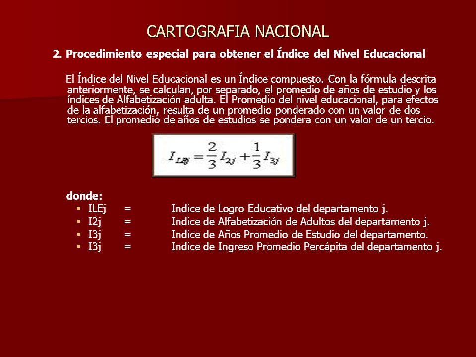 CARTOGRAFIA NACIONAL 3.Cálculo del Índice del Desarrollo Humano Es un promedio simple de los tres índices.