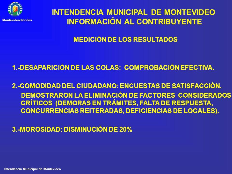 Intendencia Municipal de Montevideo Montevideodetodos MEDICIÓN DE LOS RESULTADOS 1.-DESAPARICIÓN DE LAS COLAS: COMPROBACIÓN EFECTIVA. 2.-COMODIDAD DEL