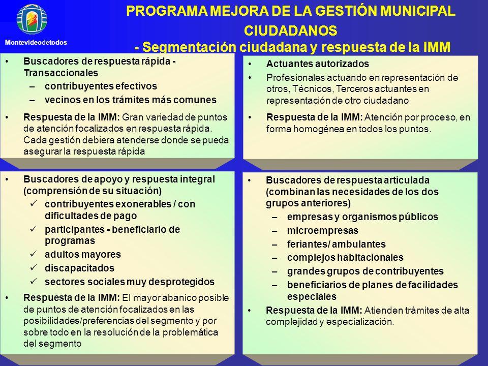Intendencia Municipal de Montevideo Montevideodetodos PROGRAMA MEJORA DE LA GESTIÓN MUNICIPAL CIUDADANOS - Segmentación ciudadana y respuesta de la IM