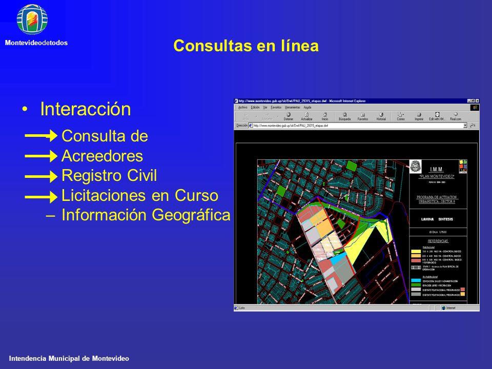 Intendencia Municipal de Montevideo Montevideodetodos Consultas en línea Interacción –Consulta de Acreedores –Registro Civil –Licitaciones en Curso –I