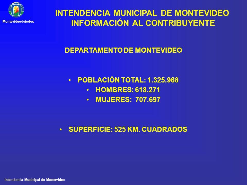 Intendencia Municipal de Montevideo Montevideodetodos DEPARTAMENTO DE MONTEVIDEO POBLACIÓN TOTAL: 1.325.968 HOMBRES: 618.271 MUJERES: 707.697 SUPERFIC