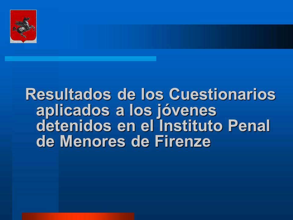 Resultados de los Cuestionarios aplicados a los jóvenes detenidos en el Instituto Penal de Menores de Firenze