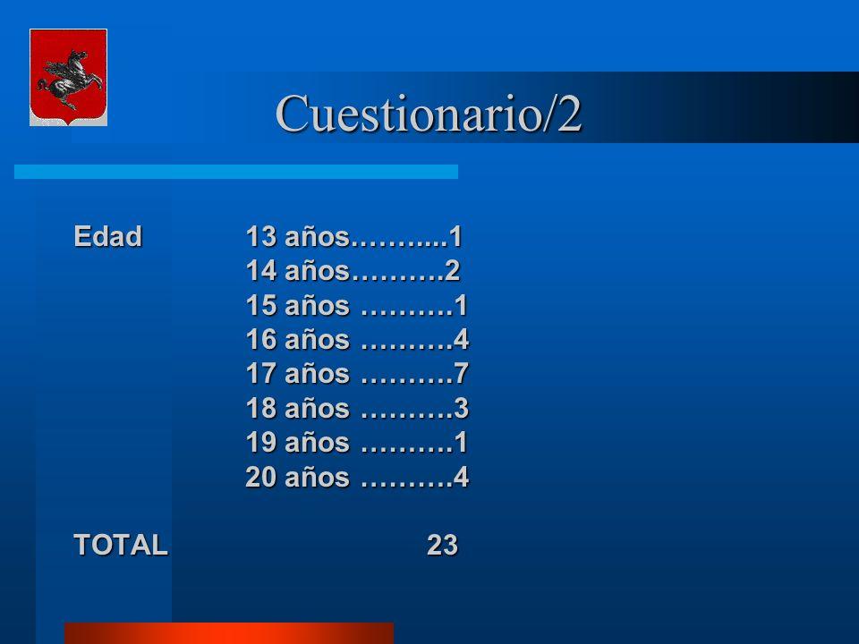 Cuestionario/2 Edad13 años.……....1 14 años……….2 15 años ……….1 16 años ……….4 17 años ……….7 18 años ……….3 19 años ……….1 20 años ……….4 TOTAL 23